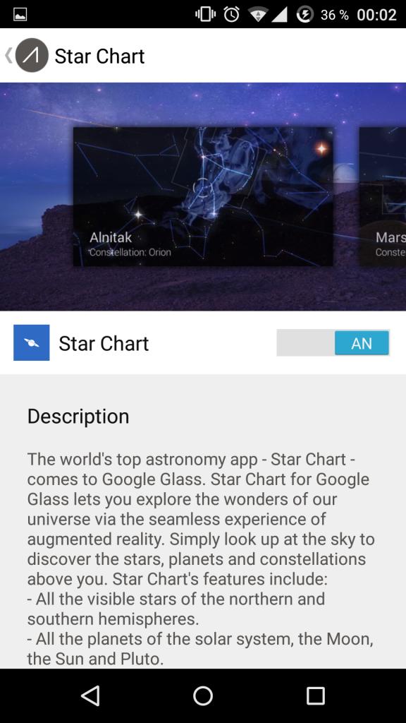 Glassware Star Chart